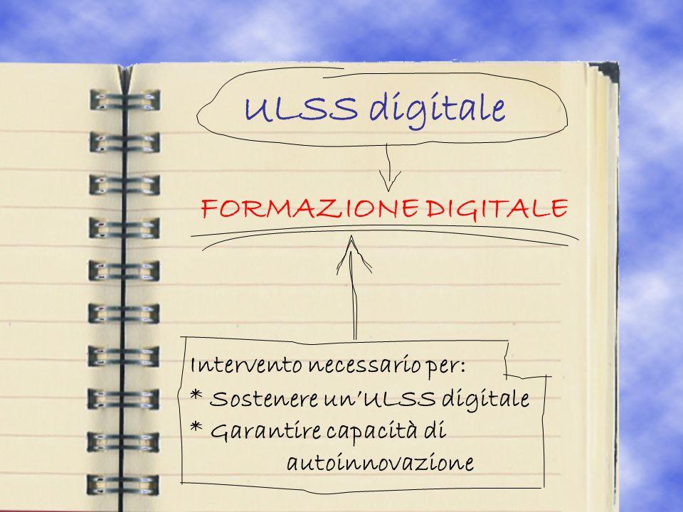 ULSS digitale FORMAZIONE DIGITALE Intervento necessario per: * Sostenere unULSS digitale * Garantire capacità di autoinnovazione