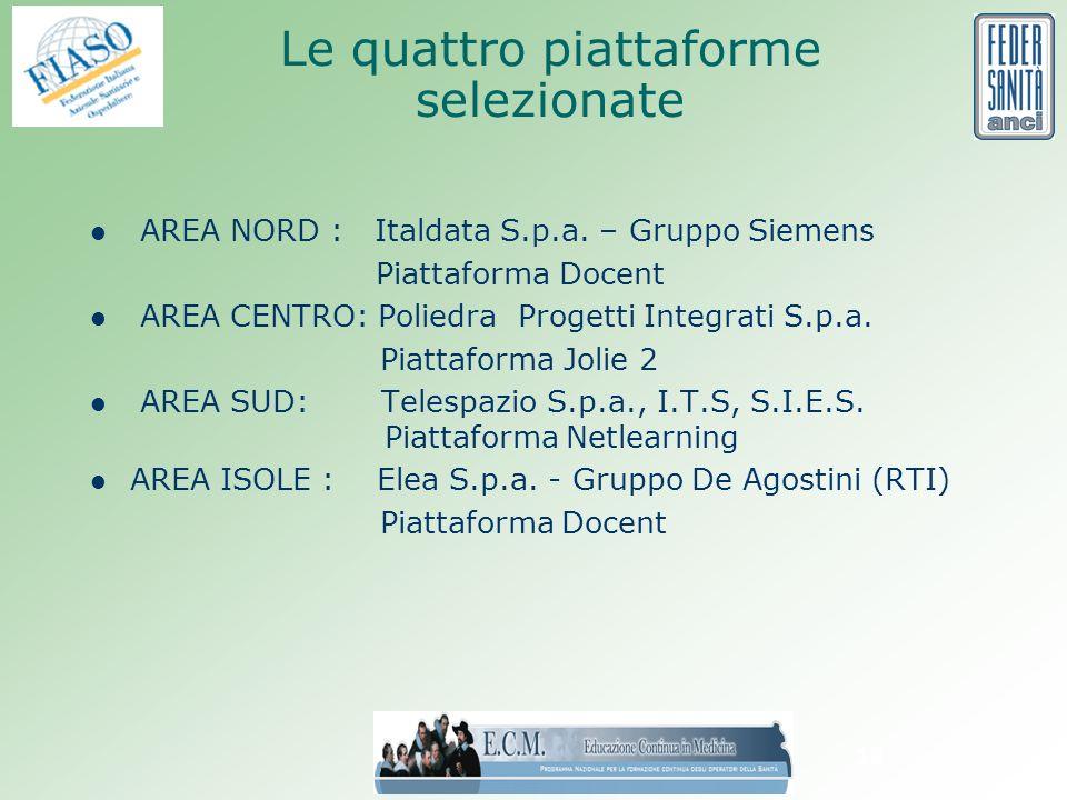 18 Le quattro piattaforme selezionate AREA NORD : Italdata S.p.a.