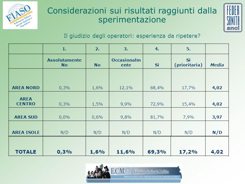 46 Considerazioni sui risultati raggiunti dalla sperimentazione Il giudizio degli operatori: esperienza da ripetere.