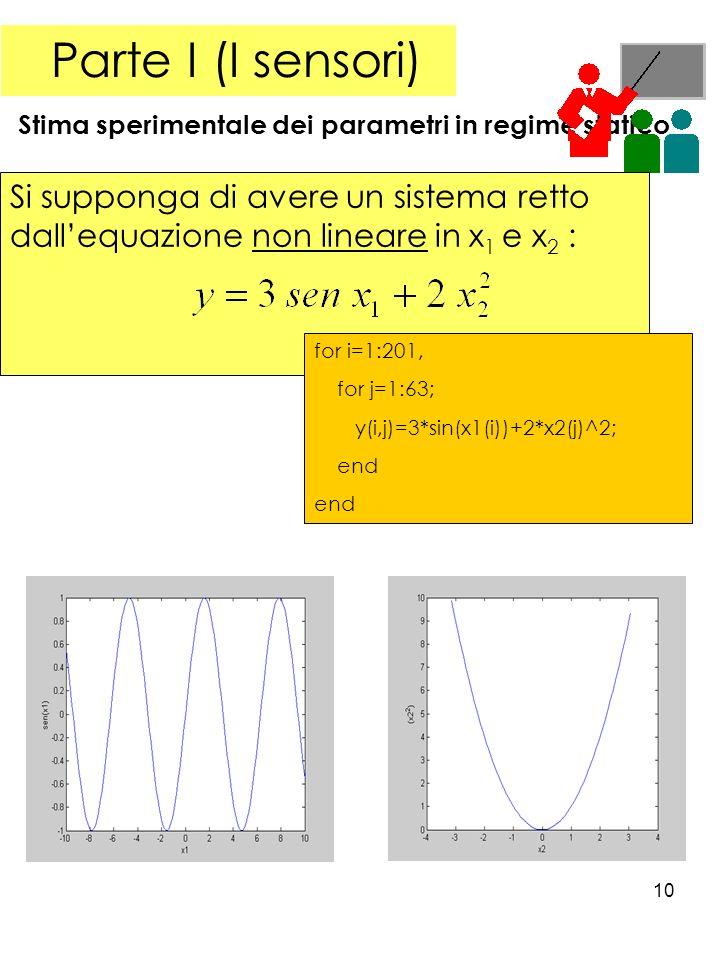 10 Parte I (I sensori) Stima sperimentale dei parametri in regime statico Si supponga di avere un sistema retto dallequazione non lineare in x 1 e x 2 : for i=1:201, for j=1:63; y(i,j)=3*sin(x1(i))+2*x2(j)^2; end