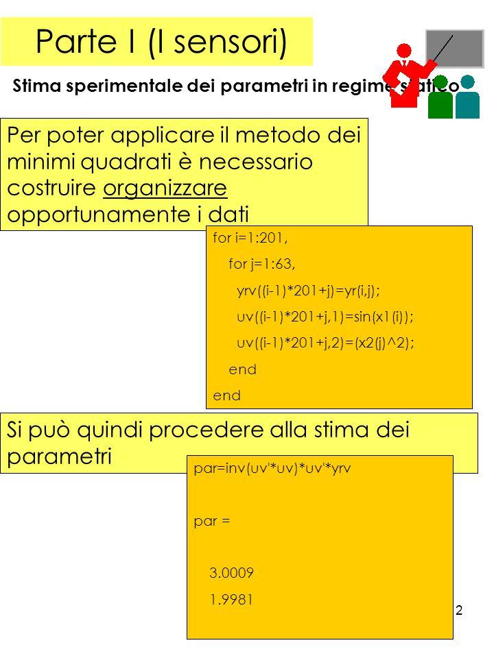 12 Parte I (I sensori) Stima sperimentale dei parametri in regime statico Per poter applicare il metodo dei minimi quadrati è necessario costruire organizzare opportunamente i dati for i=1:201, for j=1:63, yrv((i-1)*201+j)=yr(i,j); uv((i-1)*201+j,1)=sin(x1(i)); uv((i-1)*201+j,2)=(x2(j)^2); end Si può quindi procedere alla stima dei parametri par=inv(uv *uv)*uv *yrv par = 3.0009 1.9981