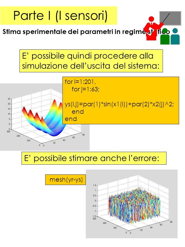 13 Parte I (I sensori) Stima sperimentale dei parametri in regime statico E possibile quindi procedere alla simulazione delluscita del sistema: E possibile stimare anche lerrore: for i=1:201, for j=1:63; ys(i,j)=par(1)*sin(x1(i))+par(2)*x2(j)^2; end mesh(yr-ys)