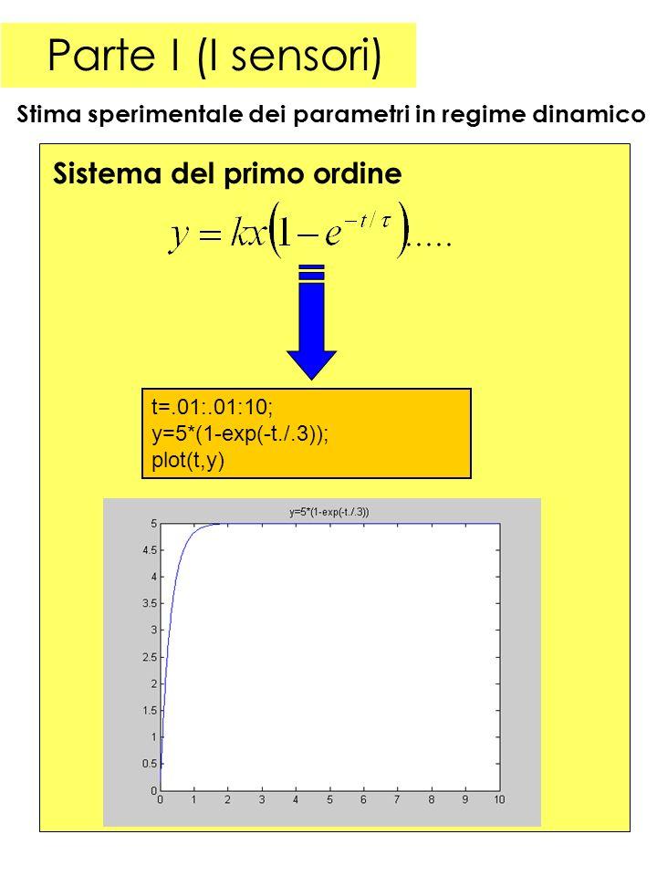 19 Parte I (I sensori) Stima sperimentale dei parametri in regime dinamico Sistema del primo ordine t=.01:.01:10; y=5*(1-exp(-t./.3)); plot(t,y)
