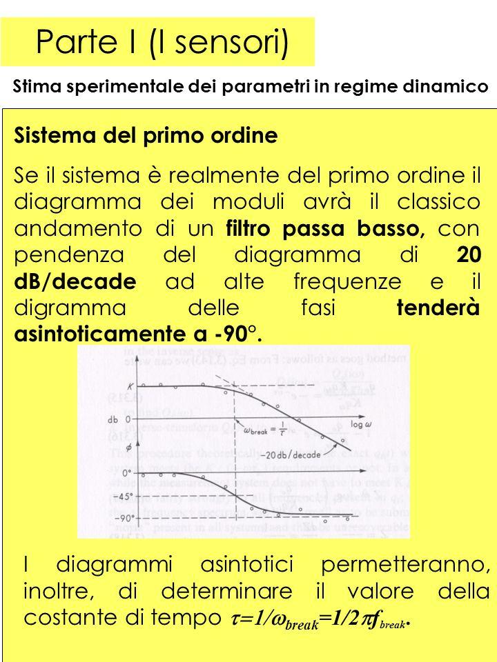 22 Parte I (I sensori) Stima sperimentale dei parametri in regime dinamico Sistema del primo ordine Se il sistema è realmente del primo ordine il diag