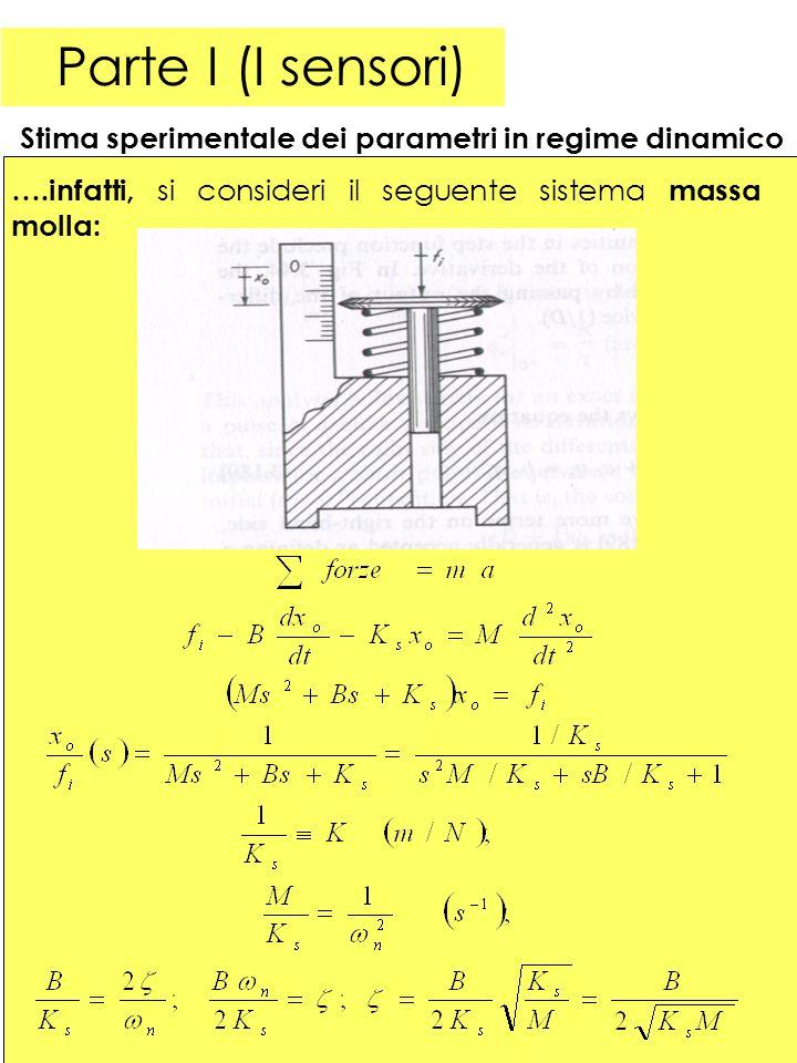 24 Parte I (I sensori) Stima sperimentale dei parametri in regime dinamico ….infatti, si consideri il seguente sistema massa molla: