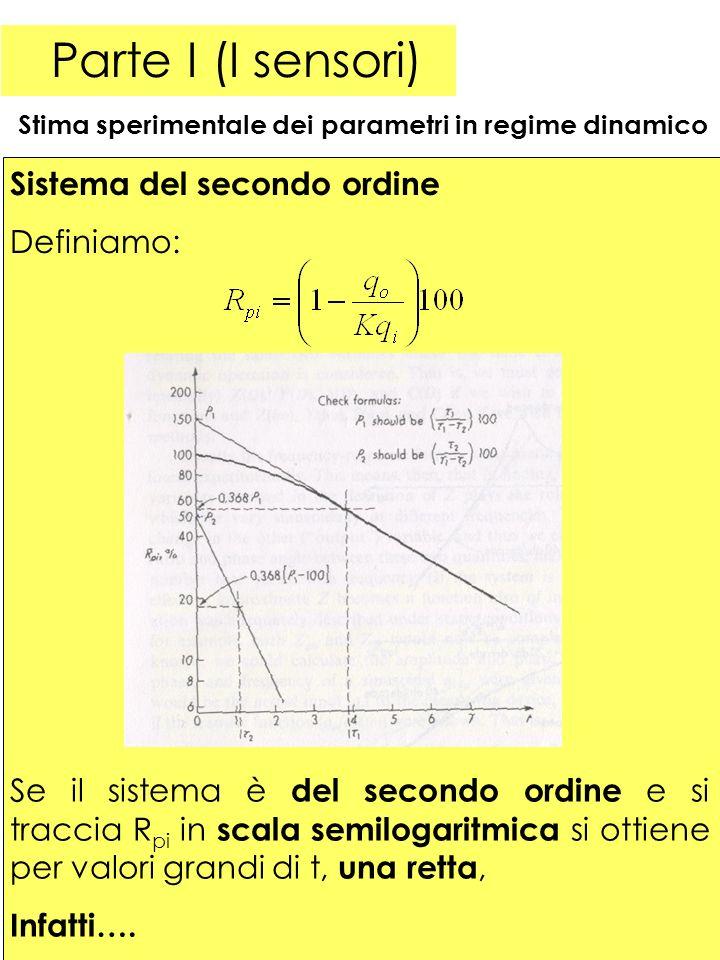 29 Parte I (I sensori) Stima sperimentale dei parametri in regime dinamico Sistema del secondo ordine Definiamo: Se il sistema è del secondo ordine e si traccia R pi in scala semilogaritmica si ottiene per valori grandi di t, una retta, Infatti….