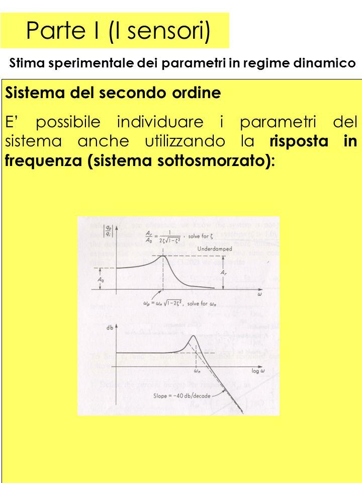 32 Parte I (I sensori) Stima sperimentale dei parametri in regime dinamico Sistema del secondo ordine E possibile individuare i parametri del sistema anche utilizzando la risposta in frequenza (sistema sottosmorzato):