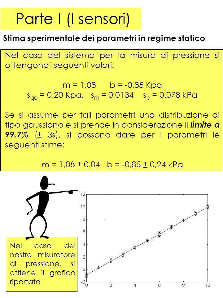 5 Parte I (I sensori) Stima sperimentale dei parametri in regime statico Nel caso del sistema per la misura di pressione si ottengono i seguenti valori: m = 1,08 b = -0,85 Kpa s qo = 0.20 Kpa, s m = 0,0134 s b = 0.078 kPa Se si assume per tali parametri una distribuzione di tipo gaussiano e si prende in considerazione il limite a 99.7% (± 3s), si possono dare per i parametri le seguenti stime: m = 1,08 ± 0.04 b = -0,85 ± 0,24 kPa Nel caso del nostro misuratore di pressione, si ottiene il grafico riportato