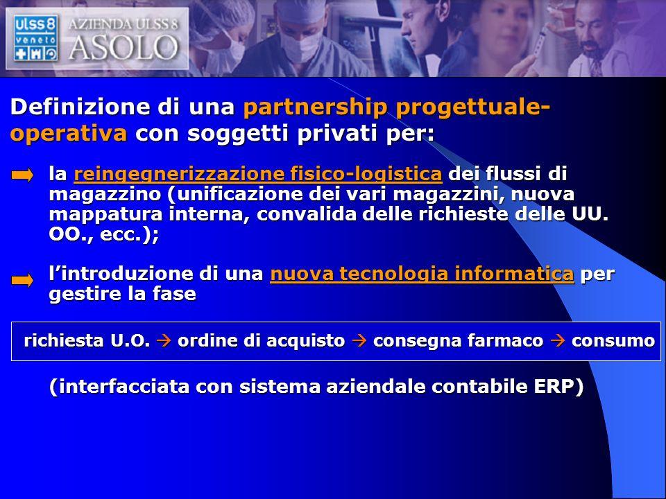 Definizione di una partnership progettuale- operativa con soggetti privati per: la reingegnerizzazione fisico-logistica dei flussi di magazzino (unifi