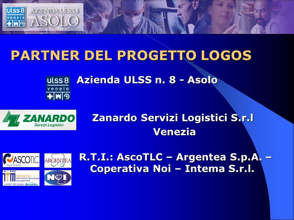 PARTNER DEL PROGETTO LOGOS Azienda ULSS n. 8 - Asolo Zanardo Servizi Logistici S.r.l Venezia Venezia R.T.I.: AscoTLC – Argentea S.p.A. – Coperativa No