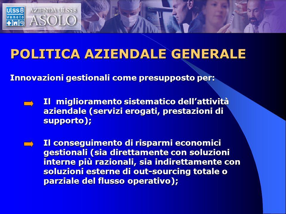 POLITICA AZIENDALE GENERALE Innovazioni gestionali come presupposto per: Il miglioramento sistematico dellattività aziendale (servizi erogati, prestaz