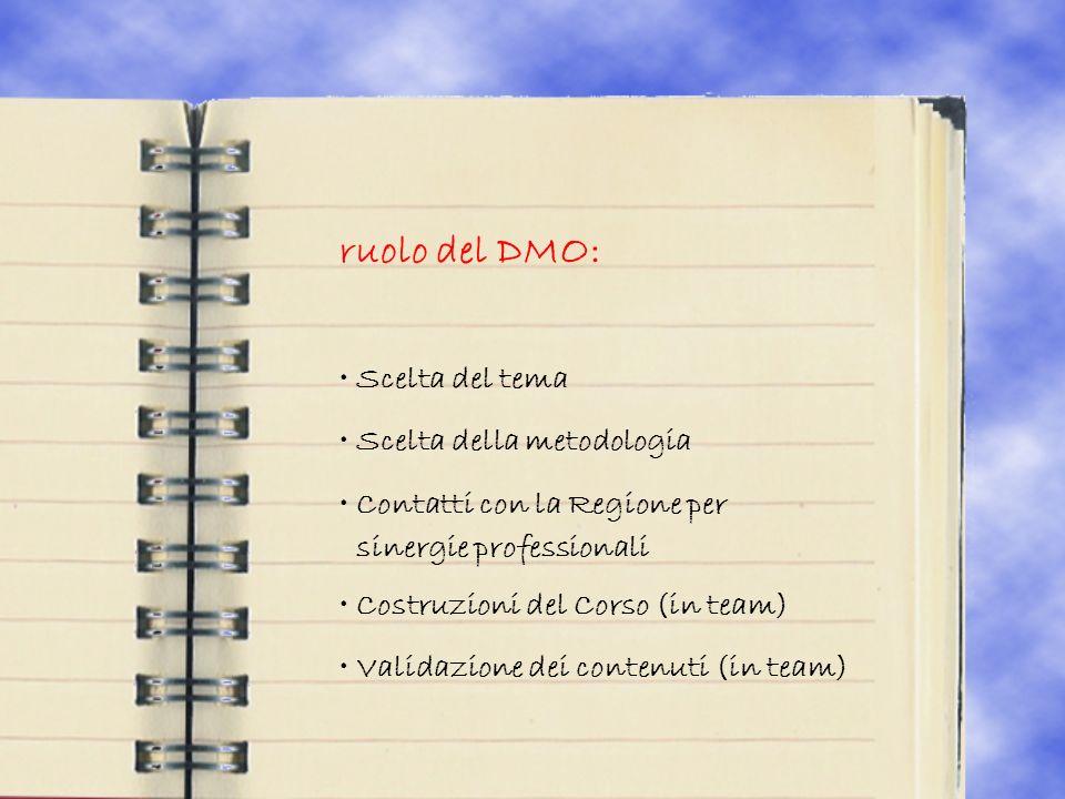 ruolo del DMO: Scelta del tema Scelta della metodologia Contatti con la Regione per sinergie professionali Costruzioni del Corso (in team) Validazione dei contenuti (in team)