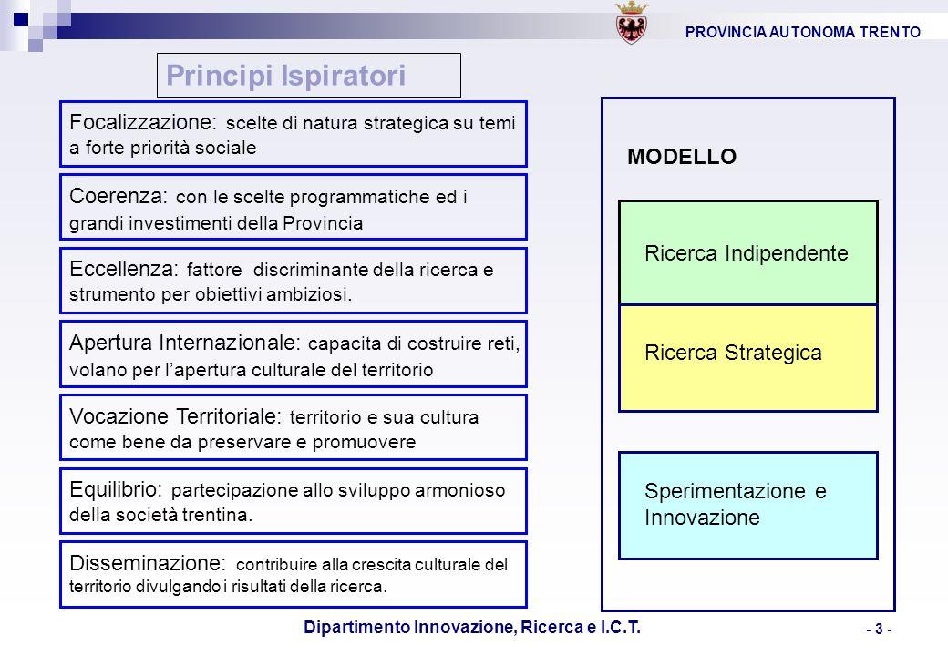 PROVINCIA AUTONOMA TRENTO Dipartimento Innovazione, Ricerca e I.C.T. - 3 - Equilibrio: partecipazione allo sviluppo armonioso della società trentina.