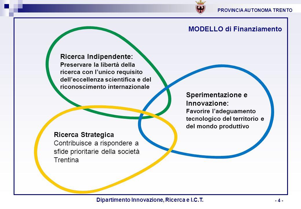 PROVINCIA AUTONOMA TRENTO Dipartimento Innovazione, Ricerca e I.C.T. - 4 - MODELLO di Finanziamento Ricerca Indipendente: Preservare la libertà della