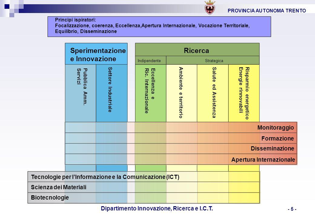 PROVINCIA AUTONOMA TRENTO Dipartimento Innovazione, Ricerca e I.C.T. - 5 - Ricerca IndipendenteStrategica Sperimentazione e Innovazione Tecnologie per