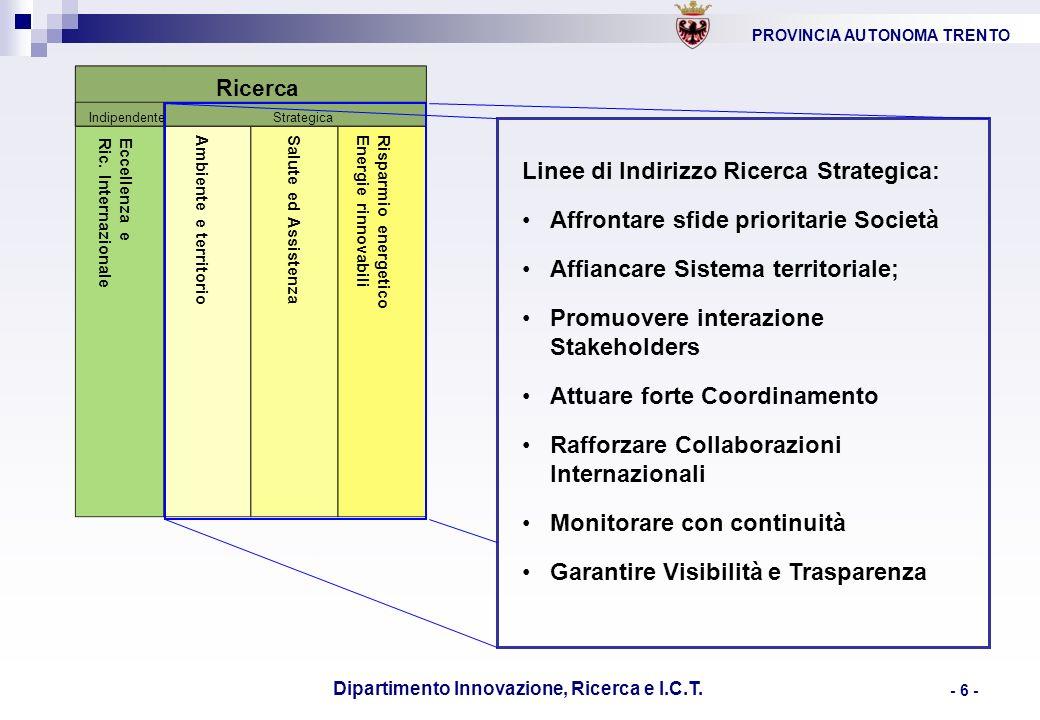 PROVINCIA AUTONOMA TRENTO Dipartimento Innovazione, Ricerca e I.C.T. - 6 - Ricerca IndipendenteStrategica Ambiente e territorioSalute ed AssistenzaRis