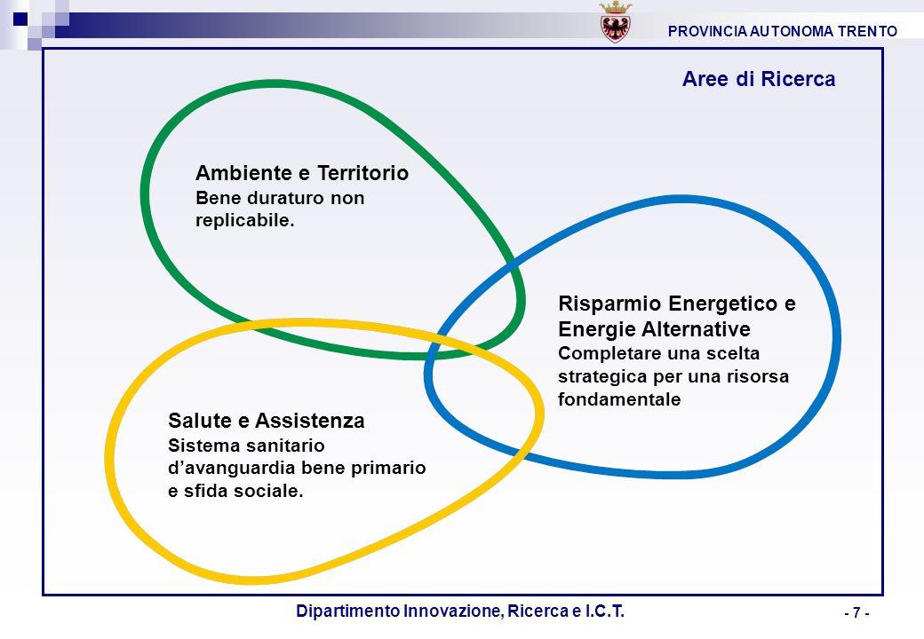 PROVINCIA AUTONOMA TRENTO Dipartimento Innovazione, Ricerca e I.C.T. - 7 - Aree di Ricerca Salute e Assistenza Sistema sanitario davanguardia bene pri