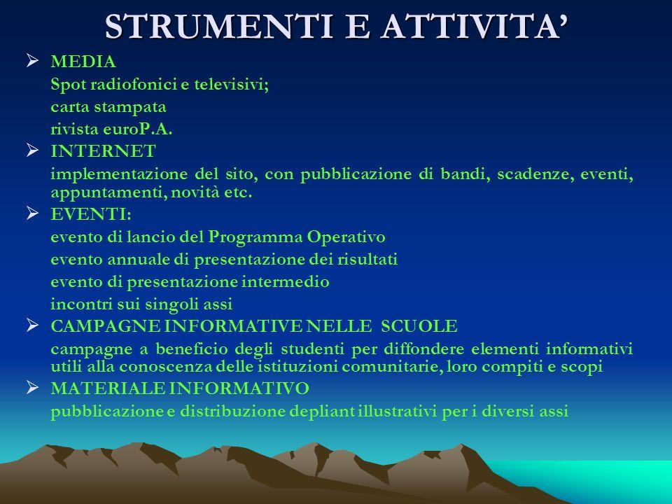 STRUMENTI E ATTIVITA MEDIA Spot radiofonici e televisivi; carta stampata rivista euroP.A.