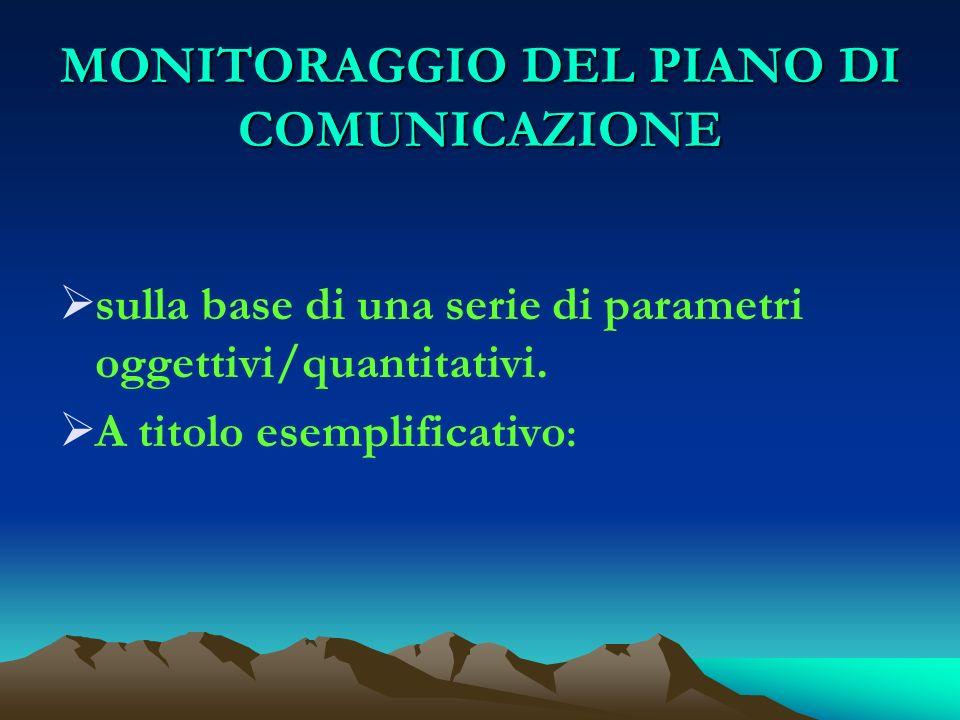 MONITORAGGIO DEL PIANO DI COMUNICAZIONE sulla base di una serie di parametri oggettivi/quantitativi.