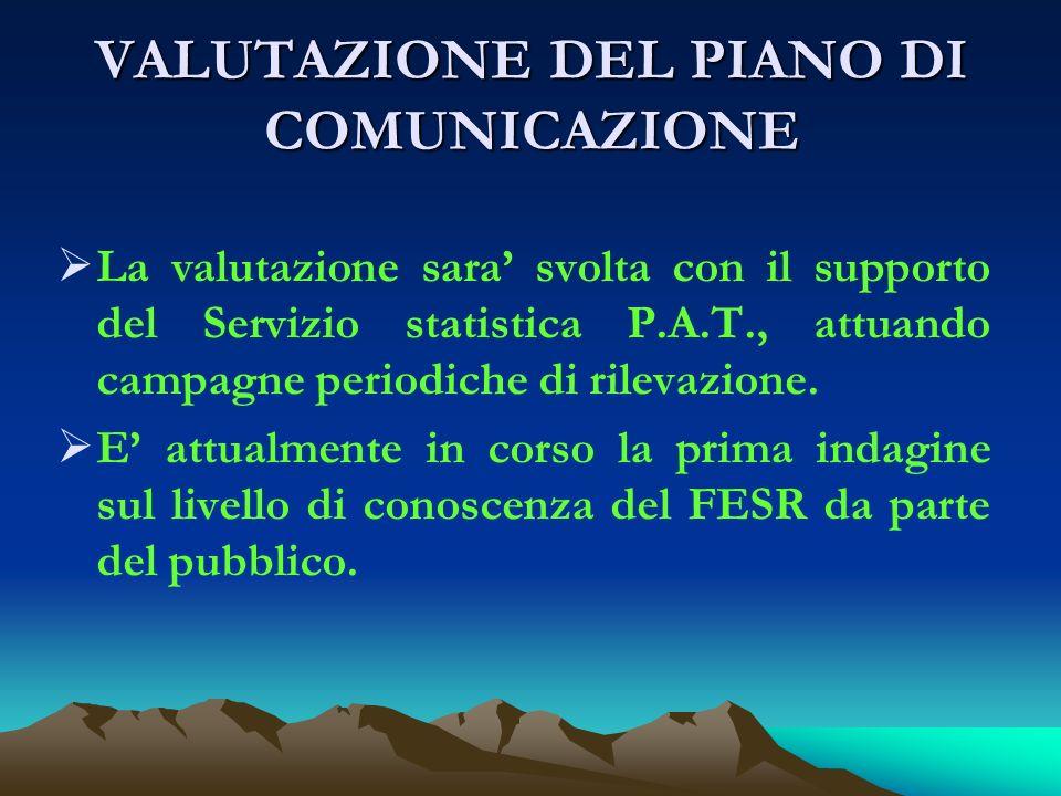 VALUTAZIONE DEL PIANO DI COMUNICAZIONE La valutazione sara svolta con il supporto del Servizio statistica P.A.T., attuando campagne periodiche di rilevazione.