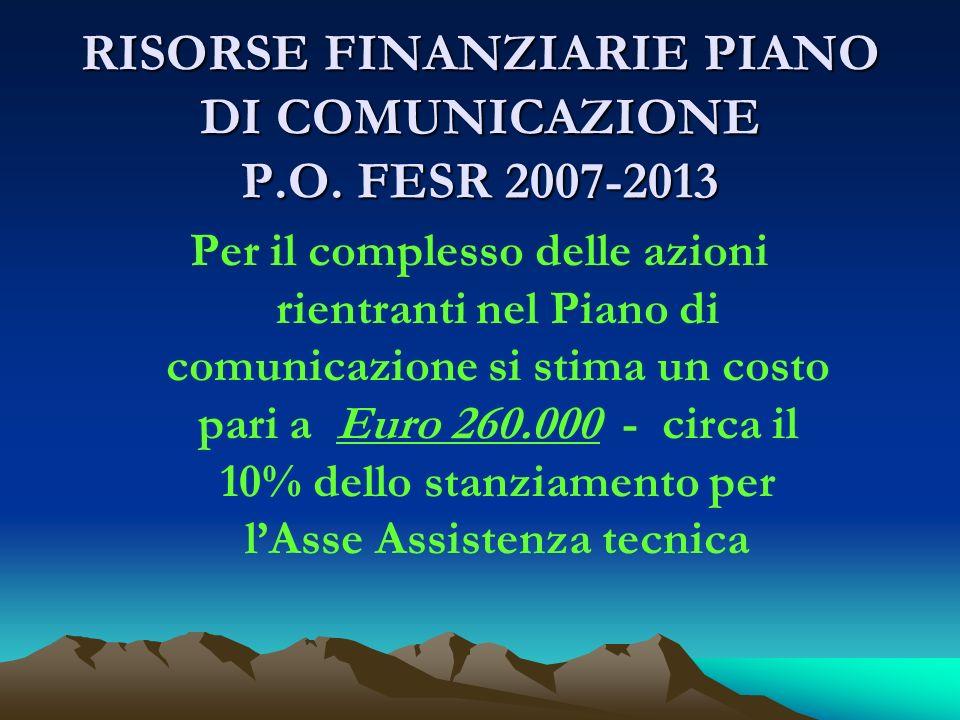 RISORSE FINANZIARIE PIANO DI COMUNICAZIONE P.O.