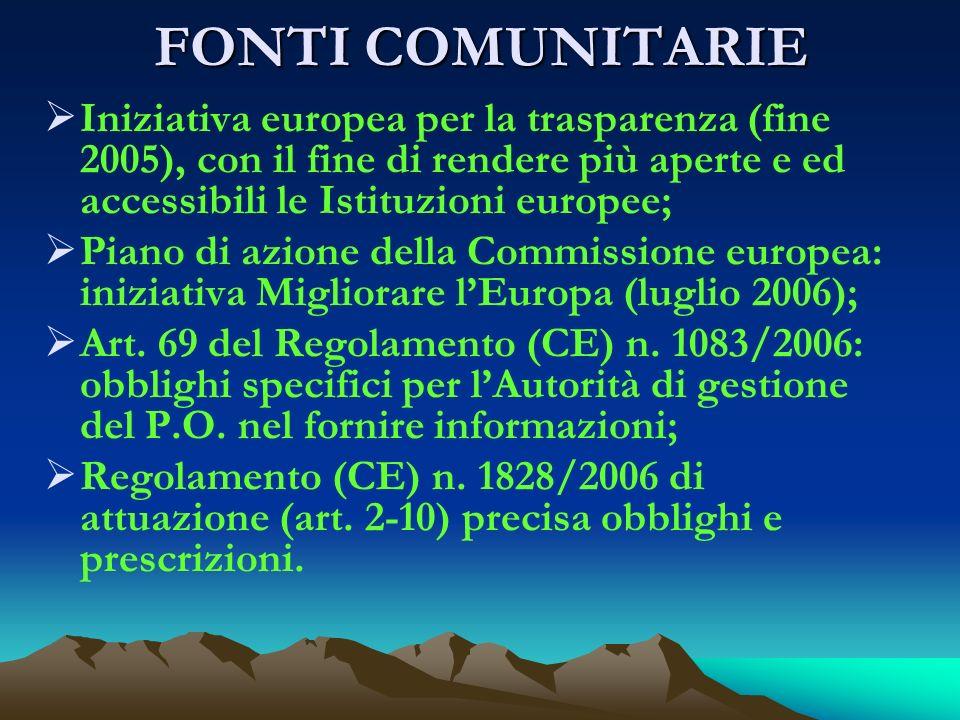 FONTI COMUNITARIE Iniziativa europea per la trasparenza (fine 2005), con il fine di rendere più aperte e ed accessibili le Istituzioni europee; Piano di azione della Commissione europea: iniziativa Migliorare lEuropa (luglio 2006); Art.