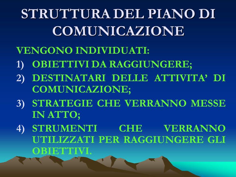 STRUTTURA DEL PIANO DI COMUNICAZIONE VENGONO INDIVIDUATI: 1)OBIETTIVI DA RAGGIUNGERE; 2)DESTINATARI DELLE ATTIVITA DI COMUNICAZIONE; 3)STRATEGIE CHE VERRANNO MESSE IN ATTO; 4)STRUMENTI CHE VERRANNO UTILIZZATI PER RAGGIUNGERE GLI OBIETTIVI.