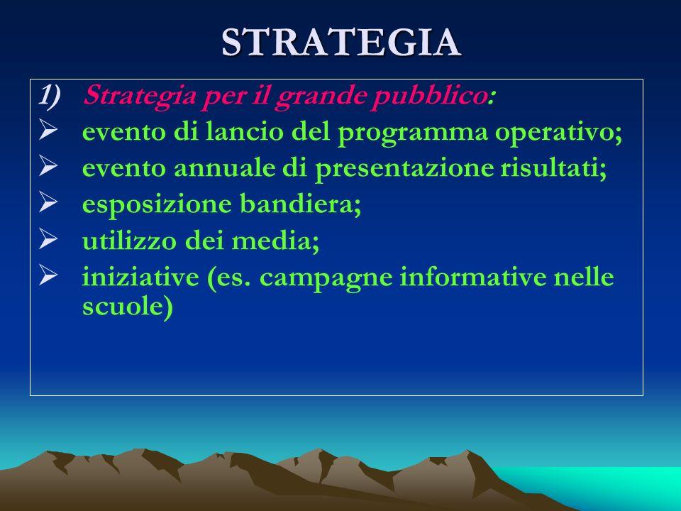 STRATEGIA 1)Strategia per il grande pubblico: evento di lancio del programma operativo; evento annuale di presentazione risultati; esposizione bandiera; utilizzo dei media; iniziative (es.