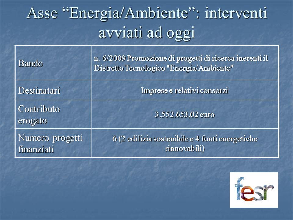 Asse Energia/Ambiente: interventi avviati ad oggi Bando n. 6/2009 Promozione di progetti di ricerca inerenti il Distretto Tecnologico