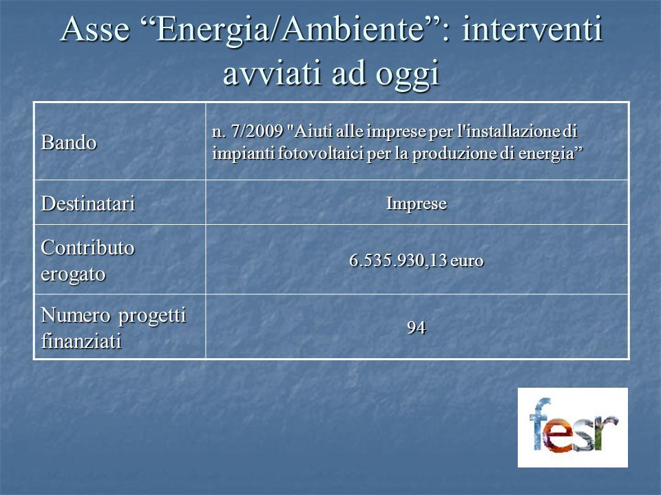 Asse Energia/Ambiente: interventi avviati ad oggi Bando n. 7/2009