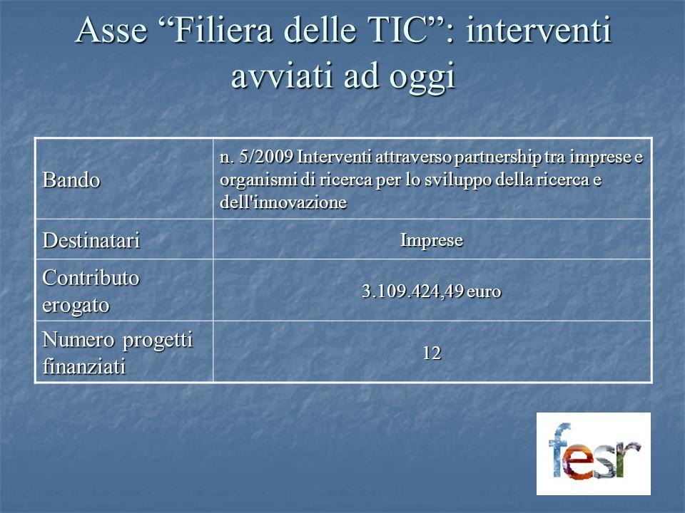 Asse Filiera delle TIC: interventi avviati ad oggi Bando n. 5/2009 Interventi attraverso partnership tra imprese e organismi di ricerca per lo svilupp