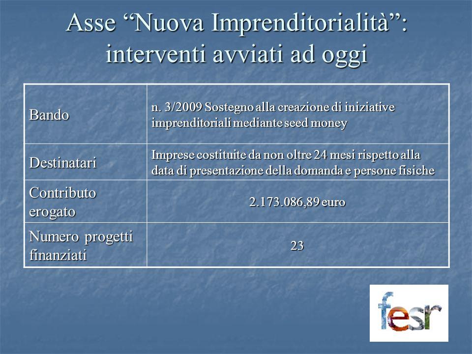 Asse Nuova Imprenditorialità: interventi avviati ad oggi Bando n. 3/2009 Sostegno alla creazione di iniziative imprenditoriali mediante seed money Des