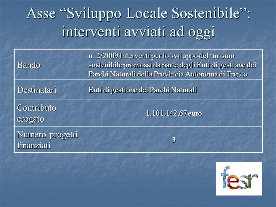 Asse Sviluppo Locale Sostenibile: interventi avviati ad oggi Bando n. 2/2009 Interventi per lo sviluppo del turismo sostenibile promossi da parte degl