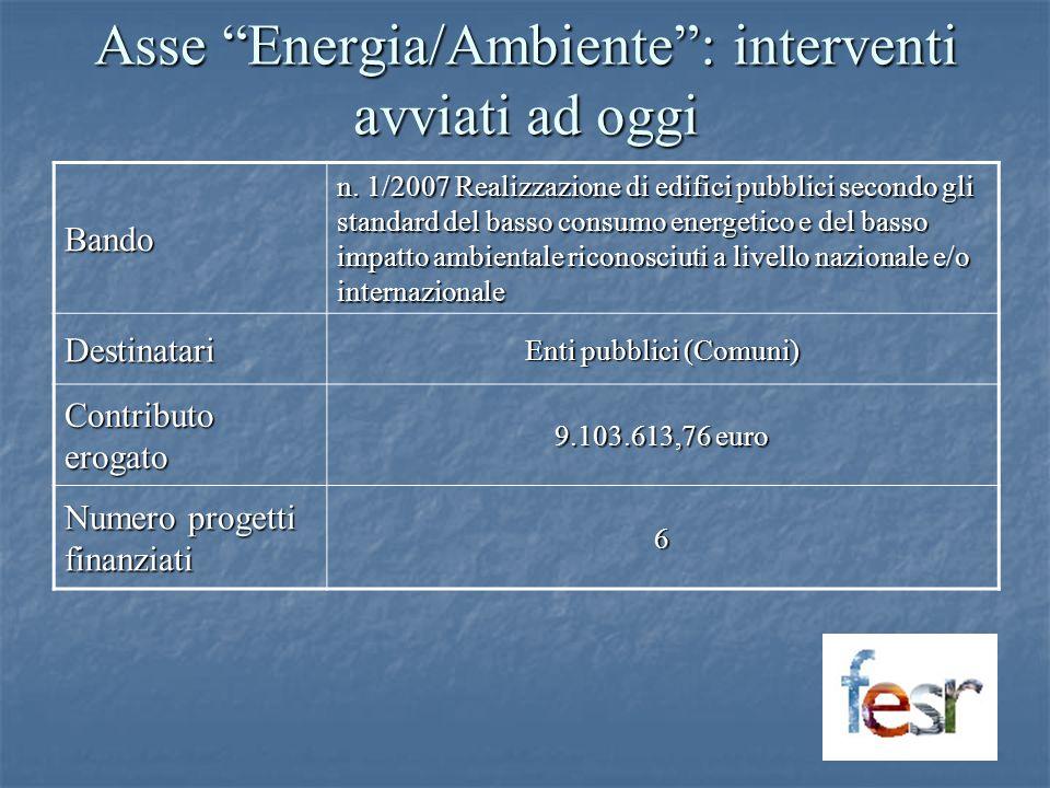 Asse Energia/Ambiente: interventi avviati ad oggi Bando n. 1/2007 Realizzazione di edifici pubblici secondo gli standard del basso consumo energetico
