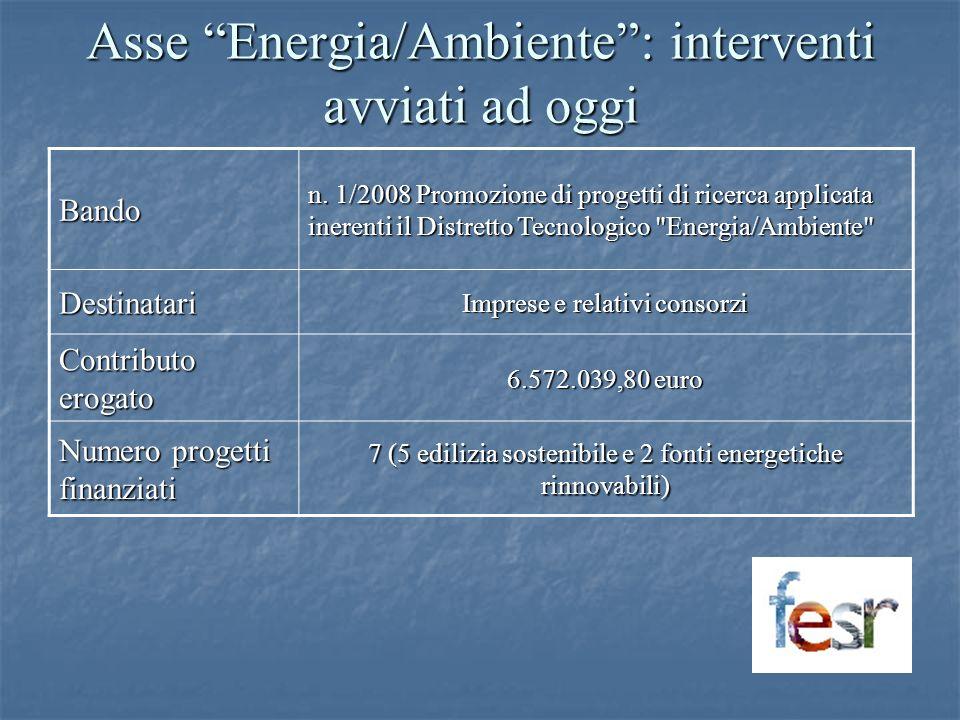 Asse Energia/Ambiente: interventi avviati ad oggi Bando n. 1/2008 Promozione di progetti di ricerca applicata inerenti il Distretto Tecnologico