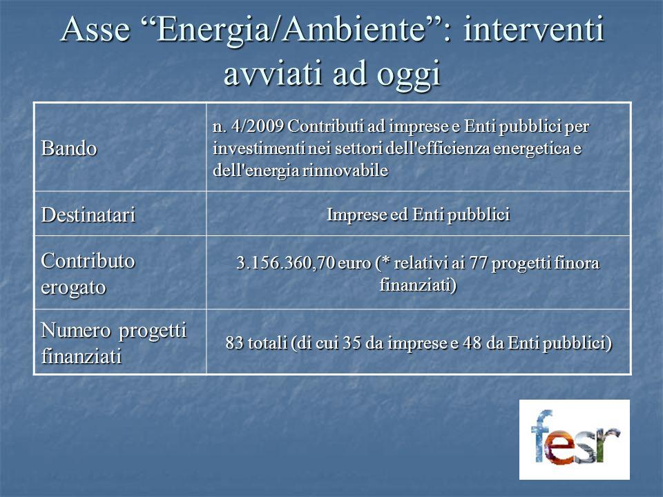 Asse Energia/Ambiente: interventi avviati ad oggi Bando n. 4/2009 Contributi ad imprese e Enti pubblici per investimenti nei settori dell'efficienza e