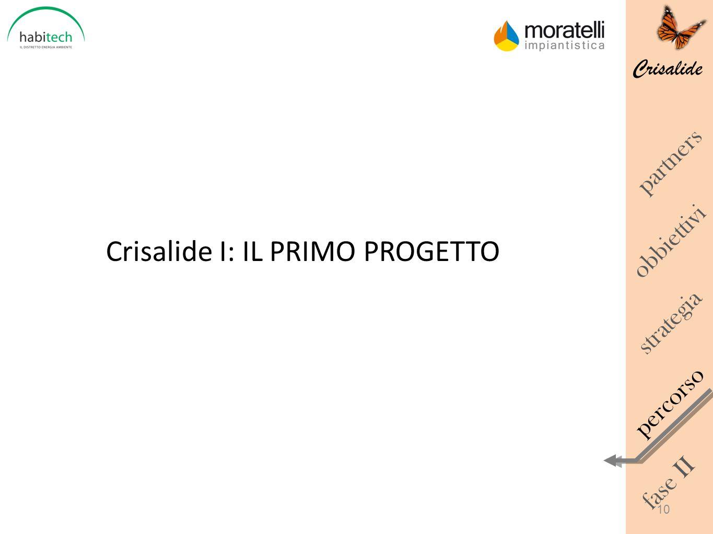 Crisalide obbiettivi percorso strategia fase II partners Crisalide I: IL PRIMO PROGETTO 10