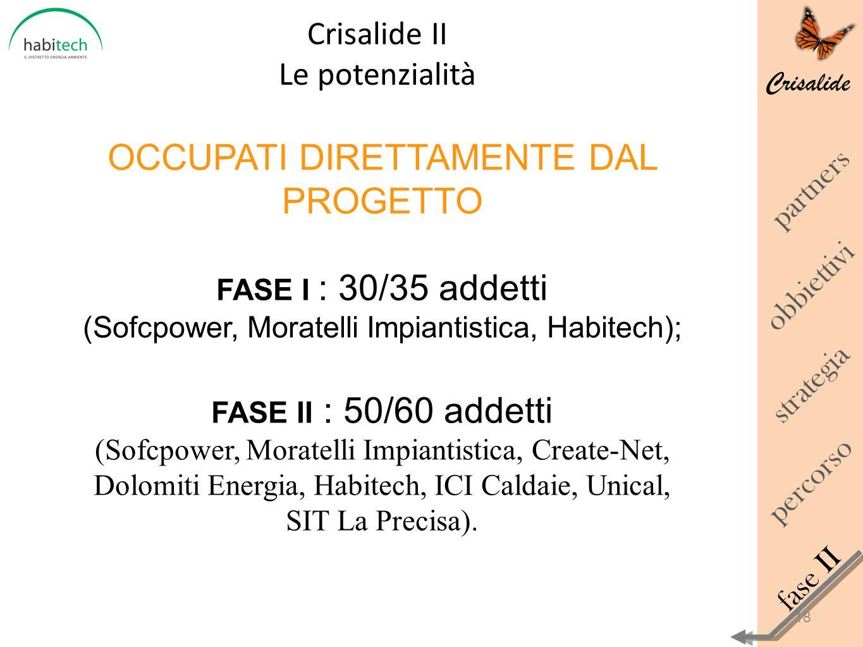 Crisalide Crisalide II Le potenzialità obbiettivi percorso strategia fase II partners 18 OCCUPATI DIRETTAMENTE DAL PROGETTO FASE I : 30/35 addetti (So