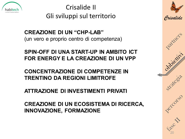 Crisalide Crisalide II Gli sviluppi sul territorio obbiettivi percorso strategia fase II partners 20 CREAZIONE DI UN CHP-LAB (un vero e proprio centro
