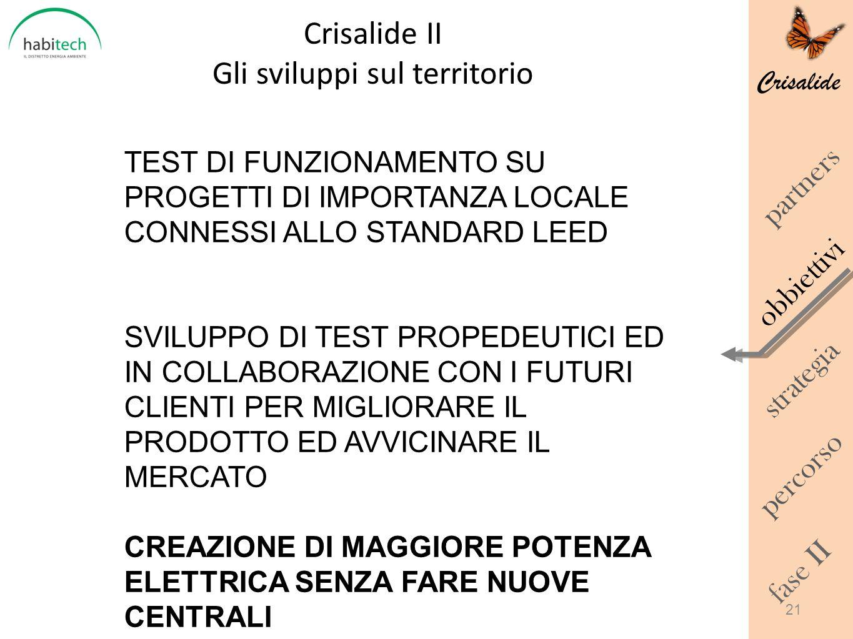 Crisalide Crisalide II Gli sviluppi sul territorio obbiettivi percorso strategia fase II partners 21 TEST DI FUNZIONAMENTO SU PROGETTI DI IMPORTANZA L