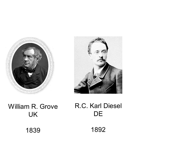 William R. Grove 1839 …ma 170 anni dopo...in TRENTINO....