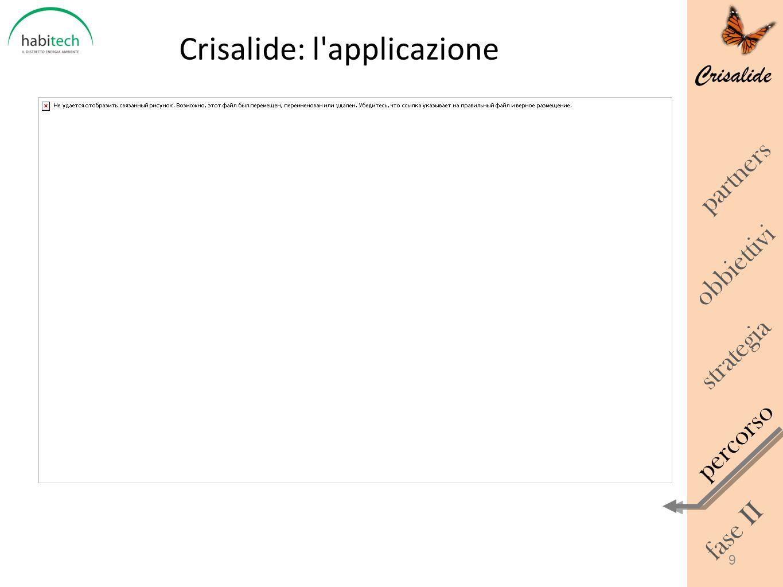Crisalide obbiettivi percorso strategia fase II partners Crisalide: l'applicazione 9