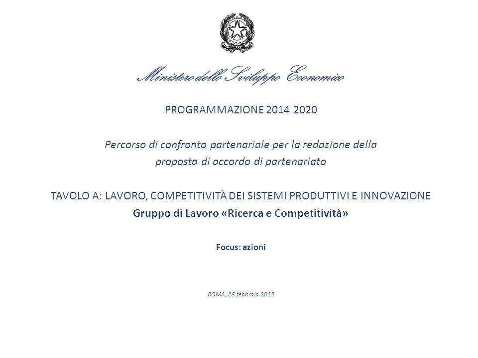 Ministero dello Sviluppo Economico PROGRAMMAZIONE 2014 2020 Percorso di confronto partenariale per la redazione della proposta di accordo di partenariato TAVOLO A: LAVORO, COMPETITIVITÀ DEI SISTEMI PRODUTTIVI E INNOVAZIONE Gruppo di Lavoro «Ricerca e Competitività» Focus: azioni ROMA, 28 febbraio 2013