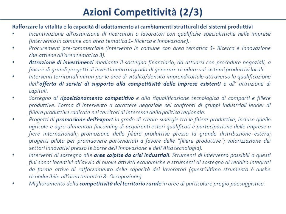 Azioni Competitività (2/3) Rafforzare la vitalità e la capacità di adattamento ai cambiamenti strutturali dei sistemi produttivi Incentivazione allassunzione di ricercatori o lavoratori con qualifiche specialistiche nelle imprese (intervento in comune con area tematica 1- Ricerca e Innovazione).