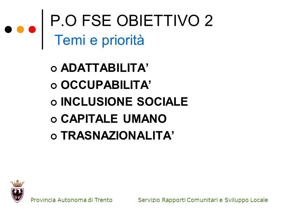 Servizio Rapporti Comunitari e Sviluppo Locale Provincia Autonoma di Trento P.O FSE OBIETTIVO 2 Temi e priorità ADATTABILITA OCCUPABILITA INCLUSIONE S