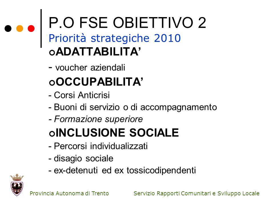 Servizio Rapporti Comunitari e Sviluppo Locale Provincia Autonoma di Trento P.O FSE OBIETTIVO 2 Priorità strategiche 2010 ADATTABILITA - voucher azien