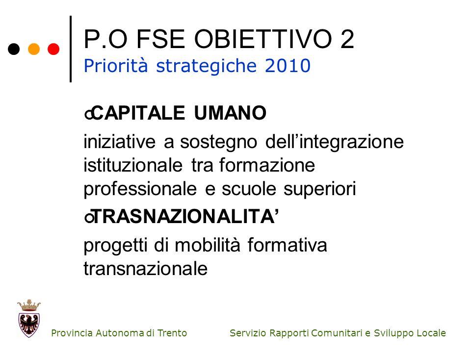 Servizio Rapporti Comunitari e Sviluppo Locale Provincia Autonoma di Trento P.O FSE OBIETTIVO 2 Priorità strategiche 2010 CAPITALE UMANO iniziative a