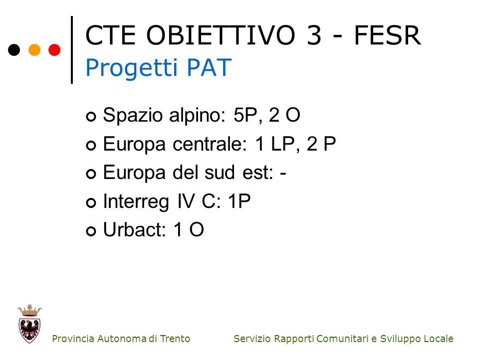 Servizio Rapporti Comunitari e Sviluppo Locale Provincia Autonoma di Trento CTE OBIETTIVO 3 - FESR Progetti PAT Spazio alpino: 5P, 2 O Europa centrale