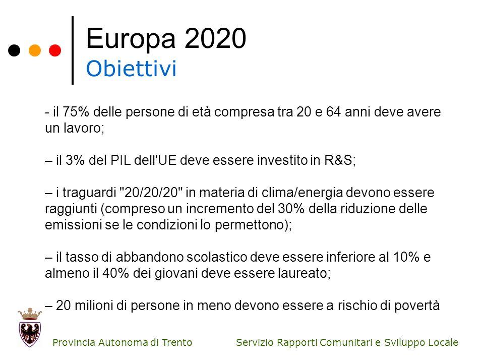 Servizio Rapporti Comunitari e Sviluppo Locale Provincia Autonoma di Trento Europa 2020 Obiettivi - il 75% delle persone di età compresa tra 20 e 64 a