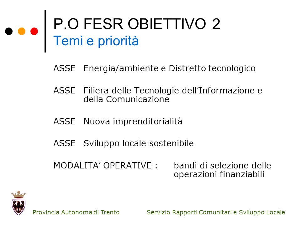 Servizio Rapporti Comunitari e Sviluppo Locale Provincia Autonoma di Trento P.O FESR OBIETTIVO 2 Temi e priorità ASSEEnergia/ambiente e Distretto tecn